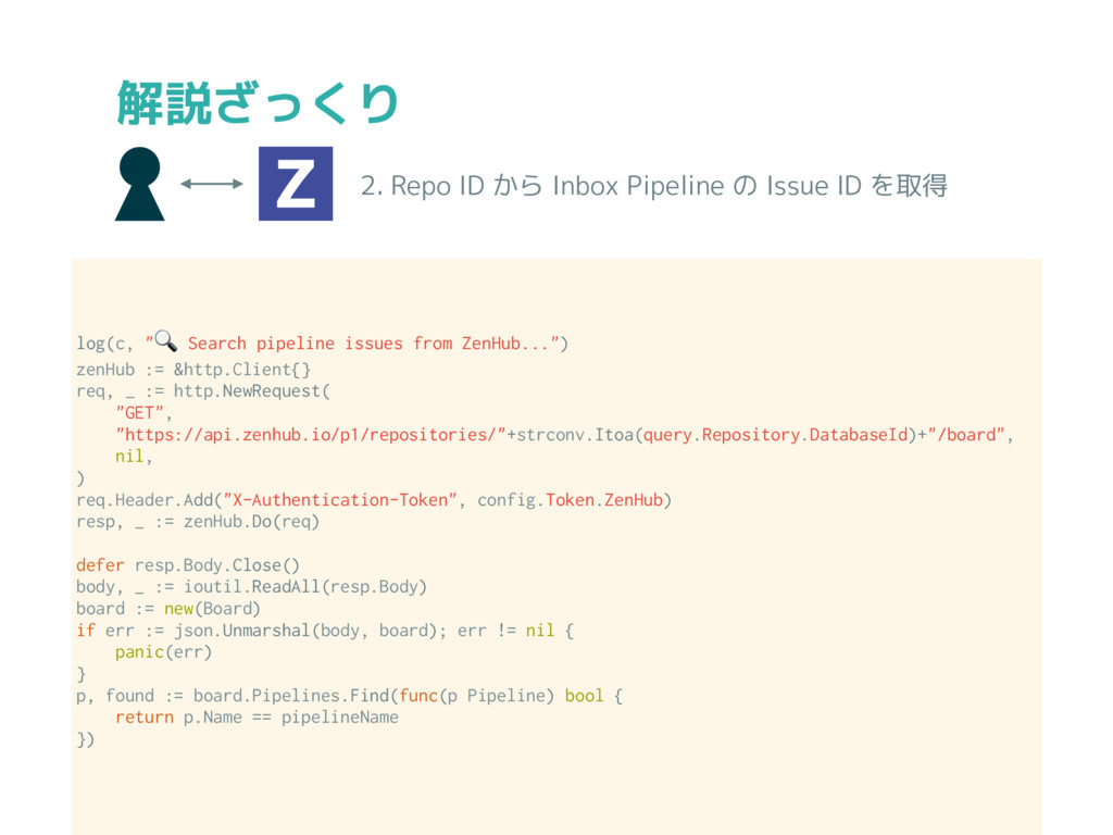 """log(c, """" Search pipeline issues from ZenHub...""""..."""