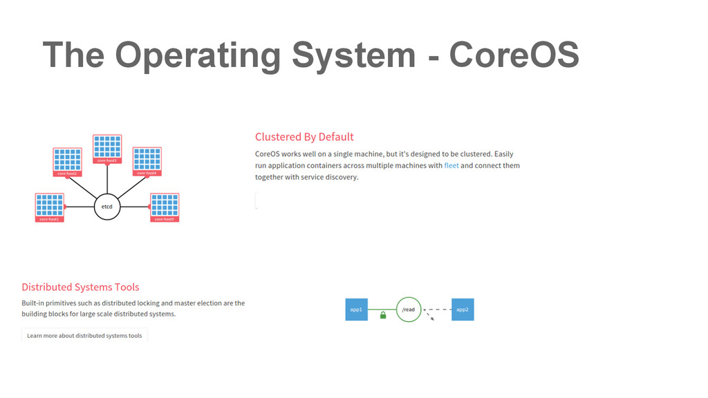 The Operating System - CoreOS