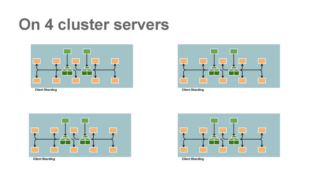 On 4 cluster servers