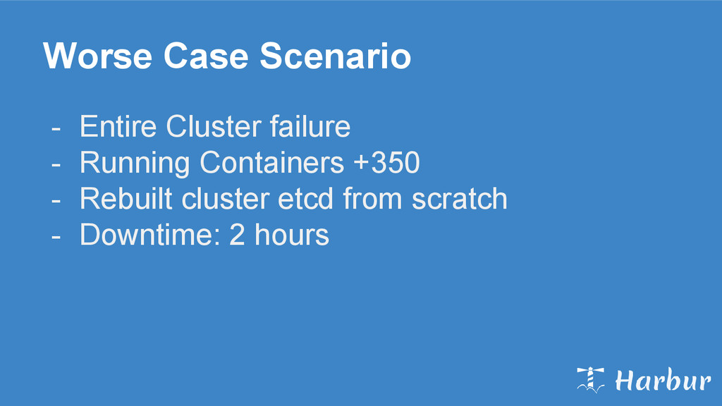 - Entire Cluster failure - Running Containers +...
