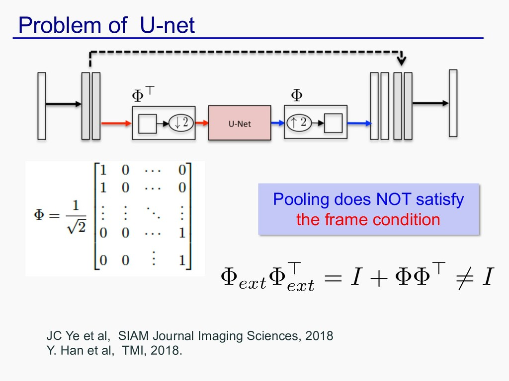 Problem of U-net Pooling does NOT satisfy the f...