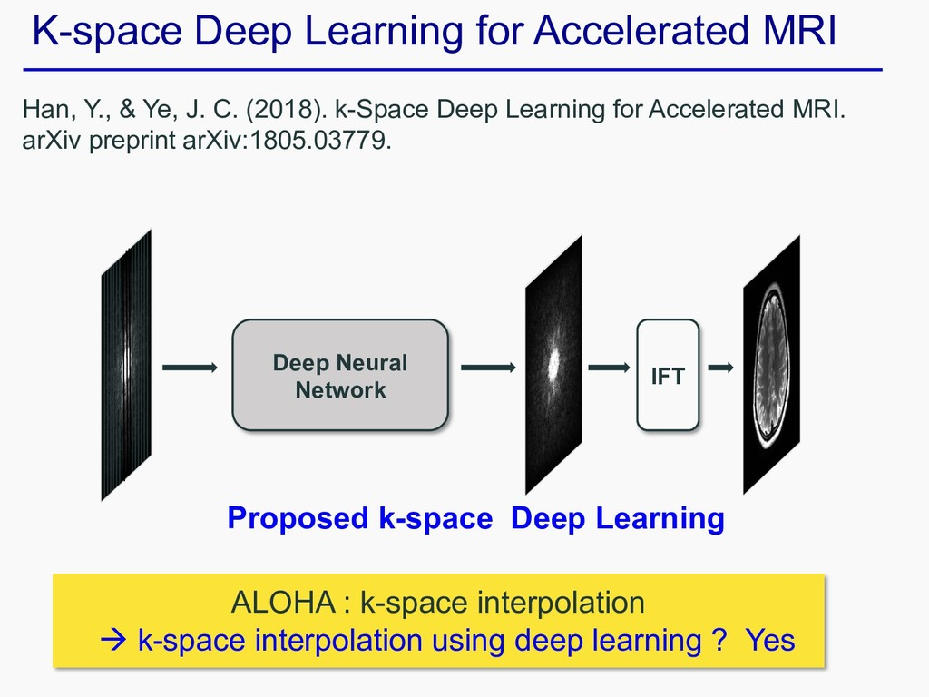 K-space Deep Learning for Accelerated MRI Deep ...