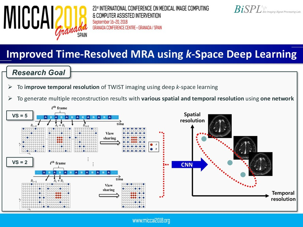 Improved Time-Resolved MRA using k-Space Deep L...