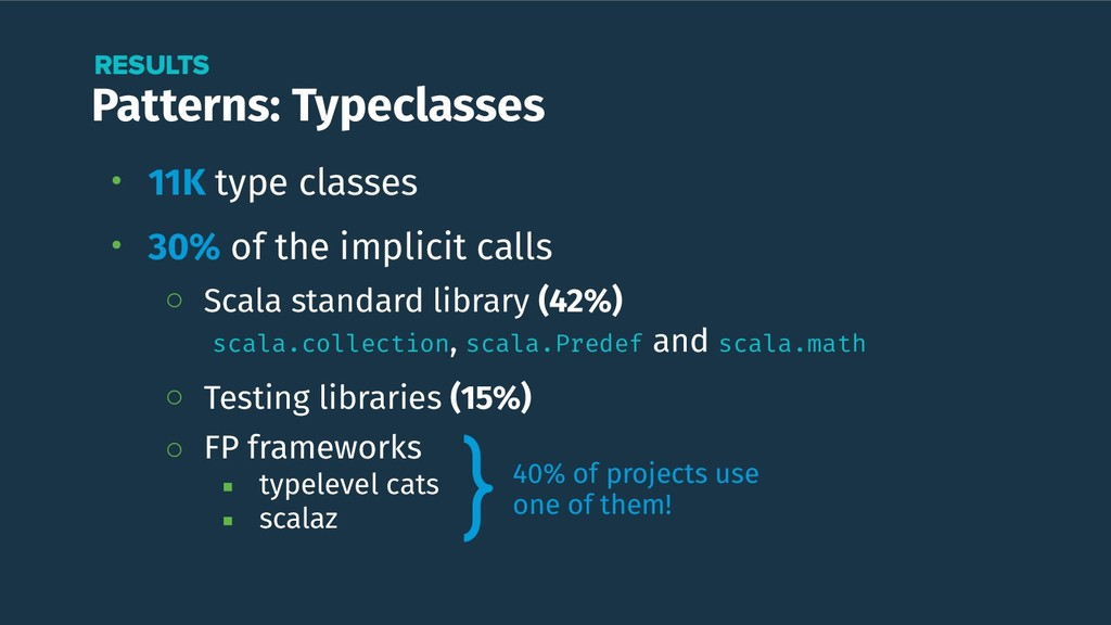 Patterns: Typeclasses RESULTS • 11K type classe...
