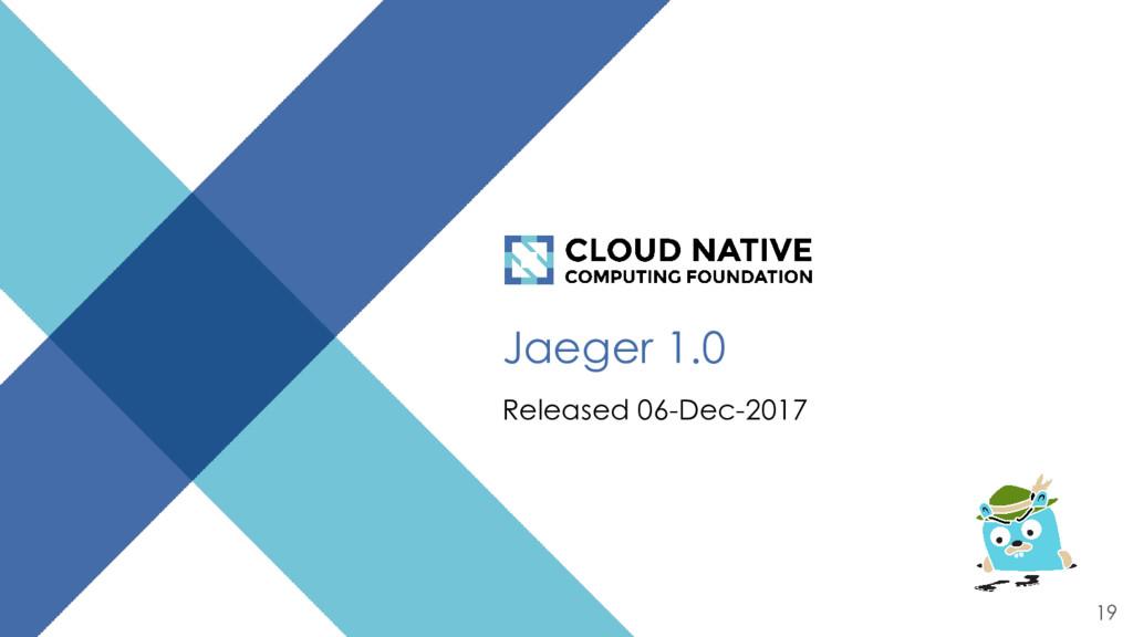 Jaeger 1.0 Released 06-Dec-2017 19