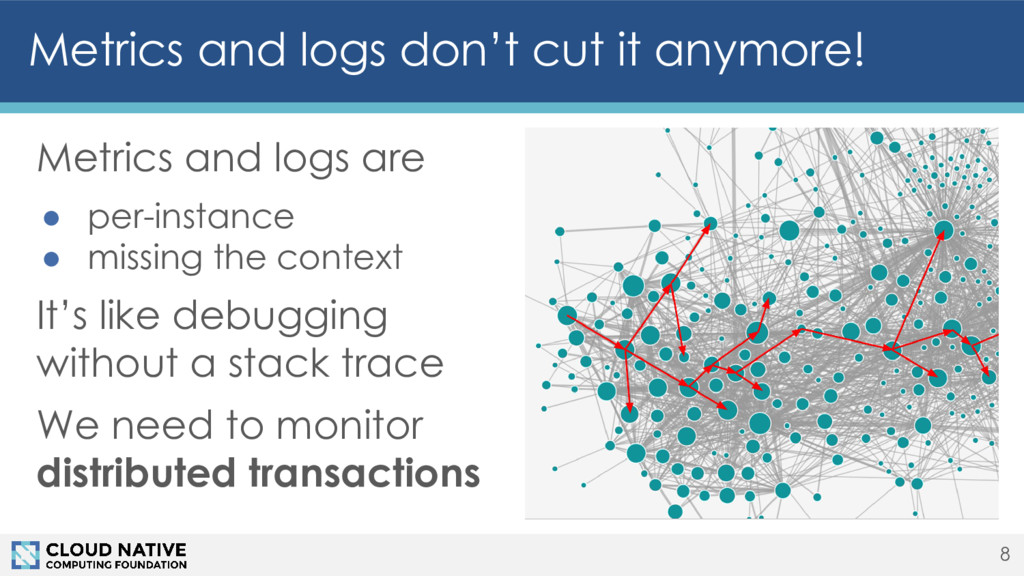 Metrics and logs don't cut it anymore! Metrics ...