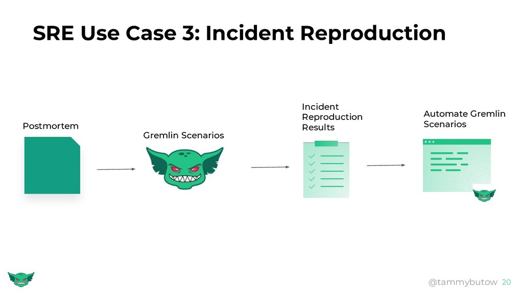 SRE Use Case 3: Incident Reproduction 20 @tammy...