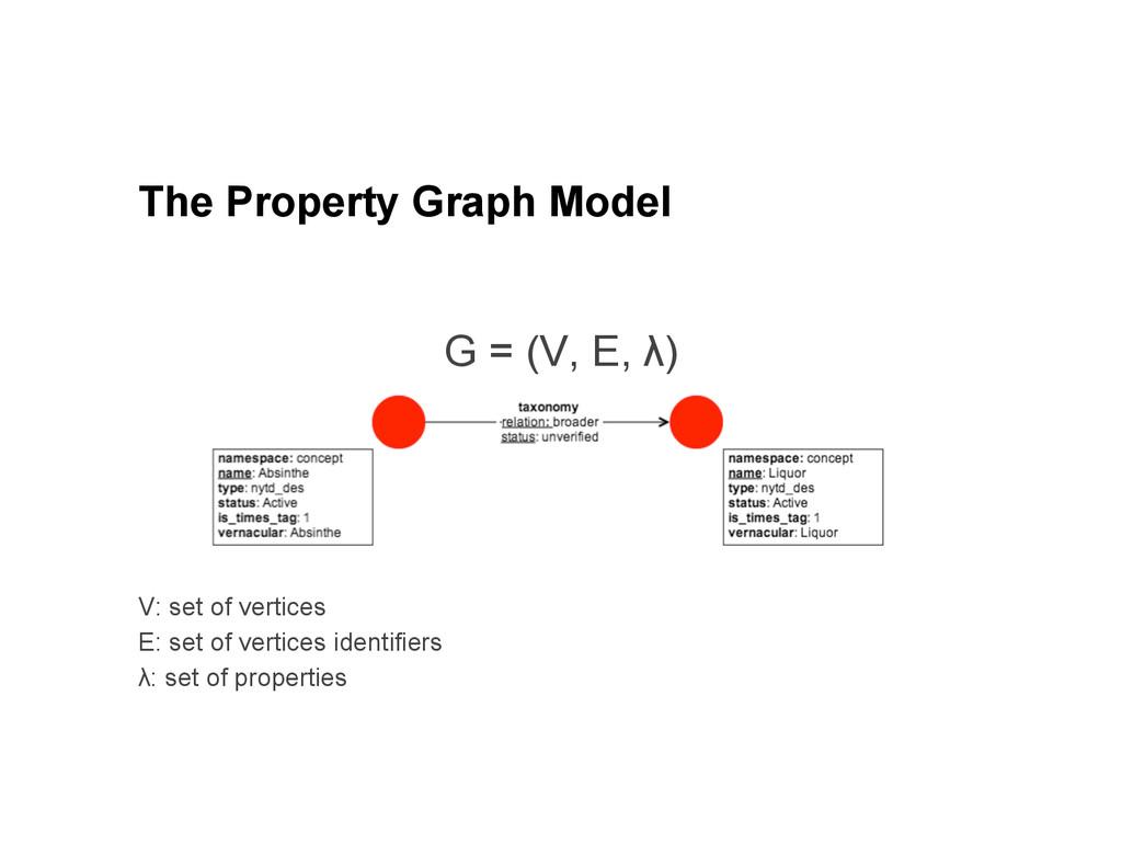 The Property Graph Model G = (V, E, λ) V: set o...
