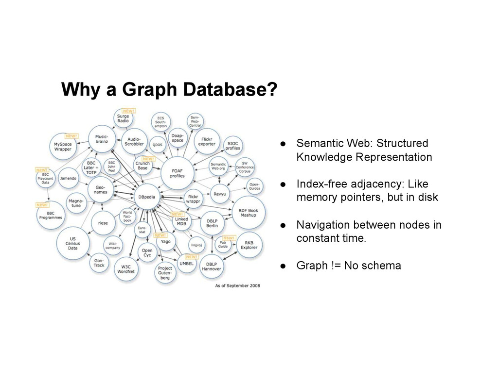 Why a Graph Database? ● Semantic Web: Structur...