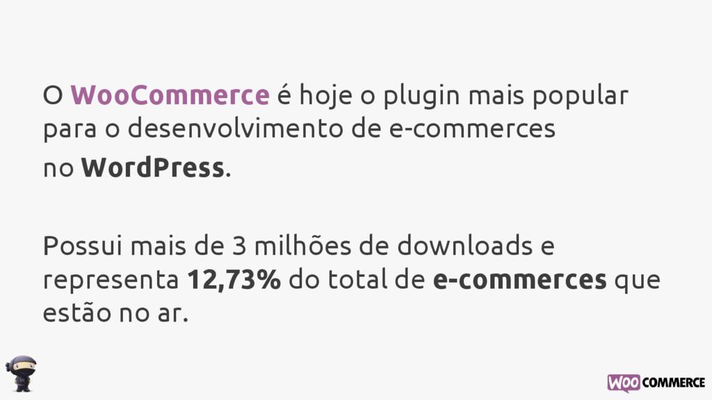 O WooCommerce é hoje o plugin mais popular para...