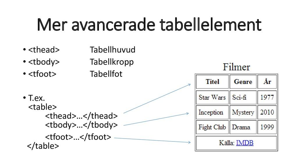 Mer avancerade tabellelement • <thead> Tabellhu...