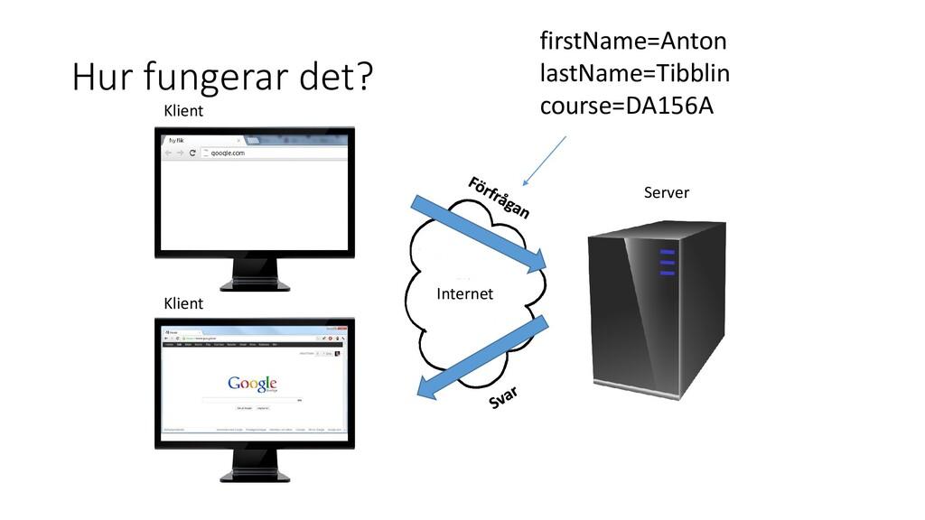 Hur fungerar det? Internet Klient Klient Server...