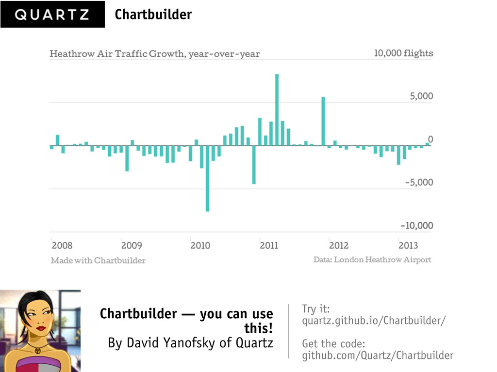 Chartbuilder — you can use this! By David Yanof...