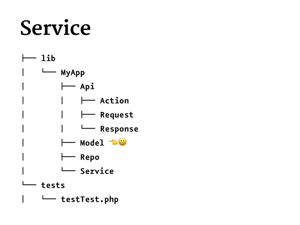 """Service !"""""""" lib # $"""""""" MyApp # !"""""""" Api # # !"""""""" A..."""