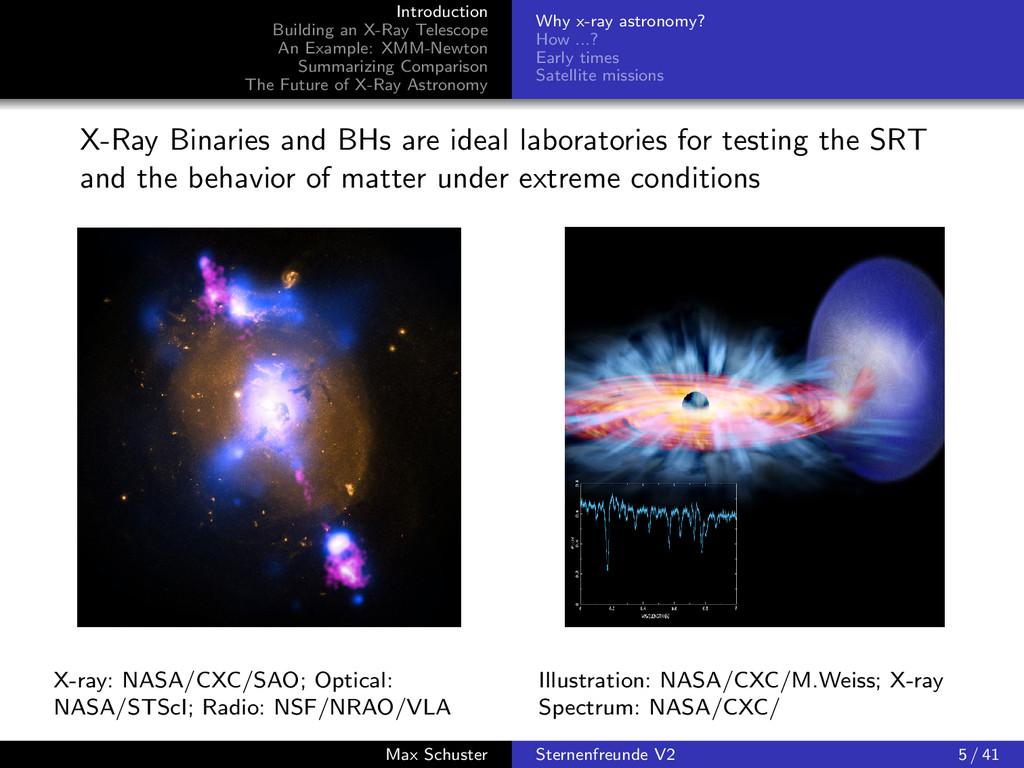 Introduction Building an X-Ray Telescope An Exa...