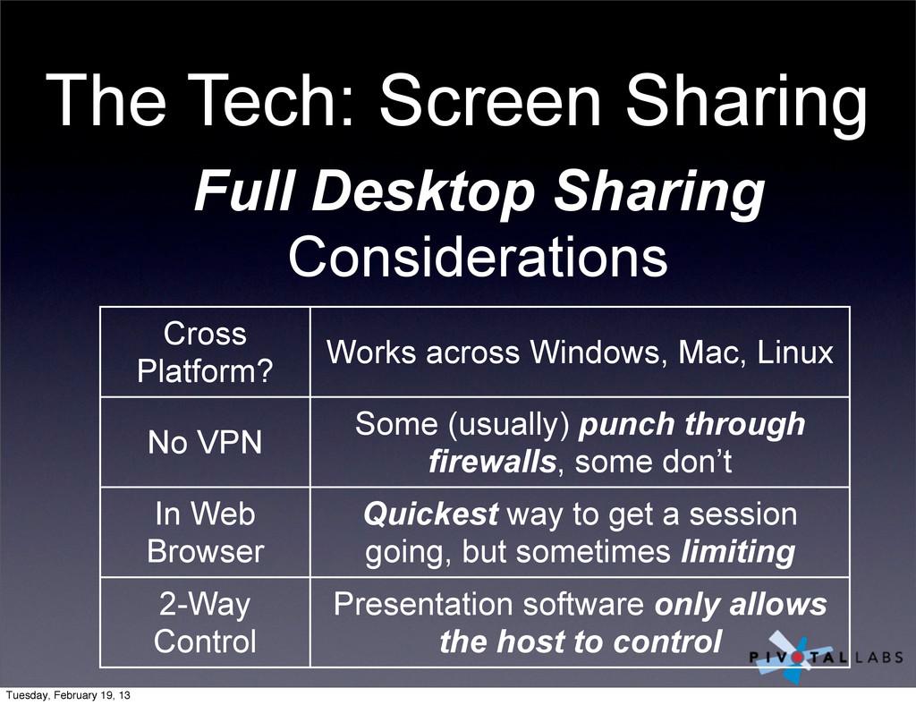 The Tech: Screen Sharing Full Desktop Sharing C...