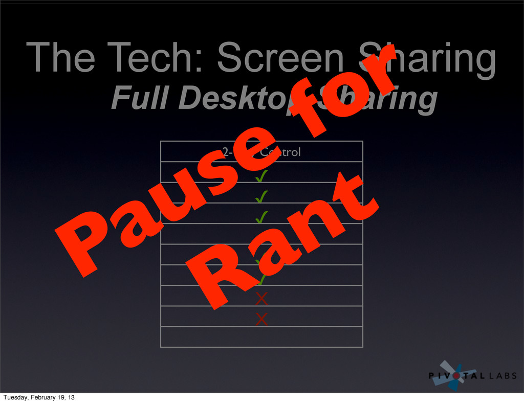 The Tech: Screen Sharing Full Desktop Sharing 2...