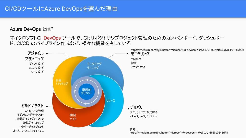 CI/CDツールにAzure DevOpsを選んだ理由 Azure DevOps とは? マイ...