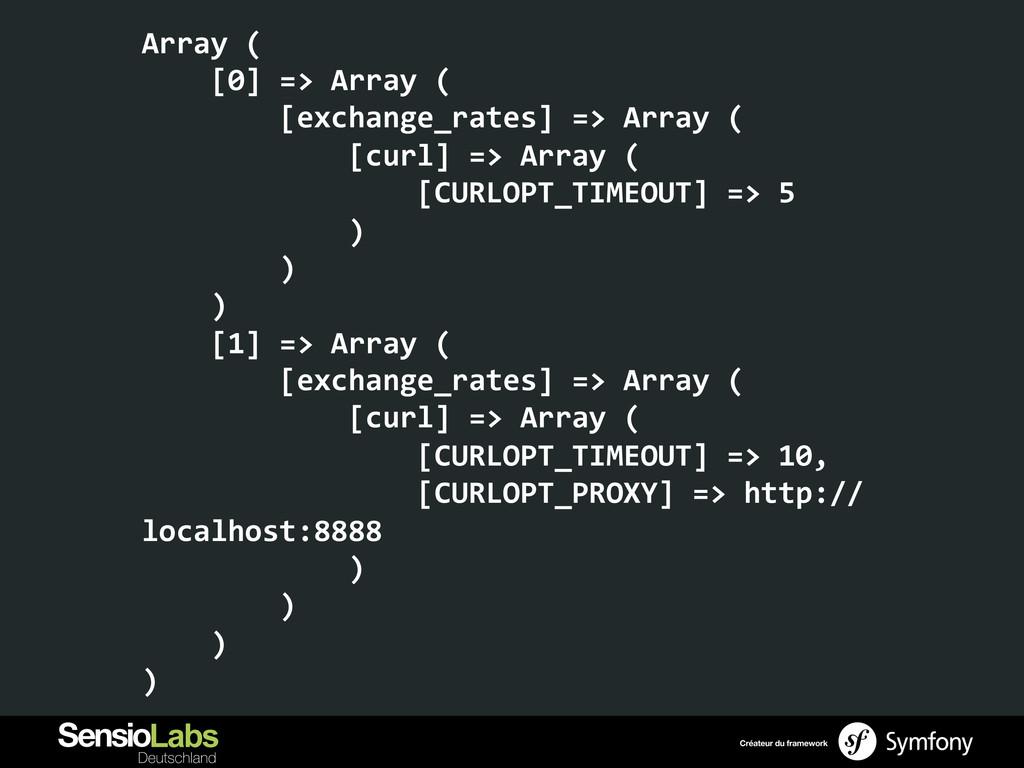 Array (      [0] => Arr...