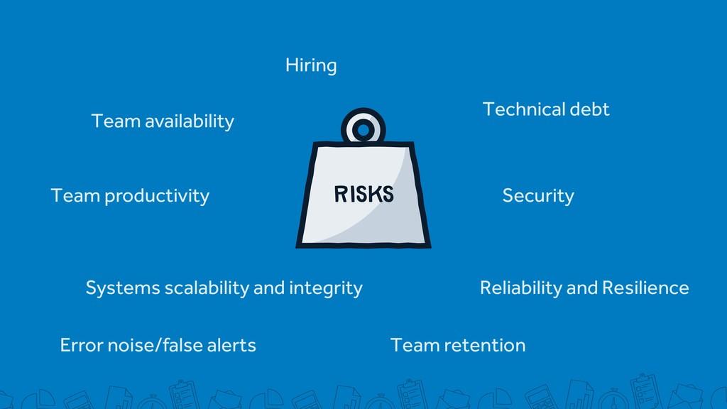 RISKS Team availability Team retention Hiring T...