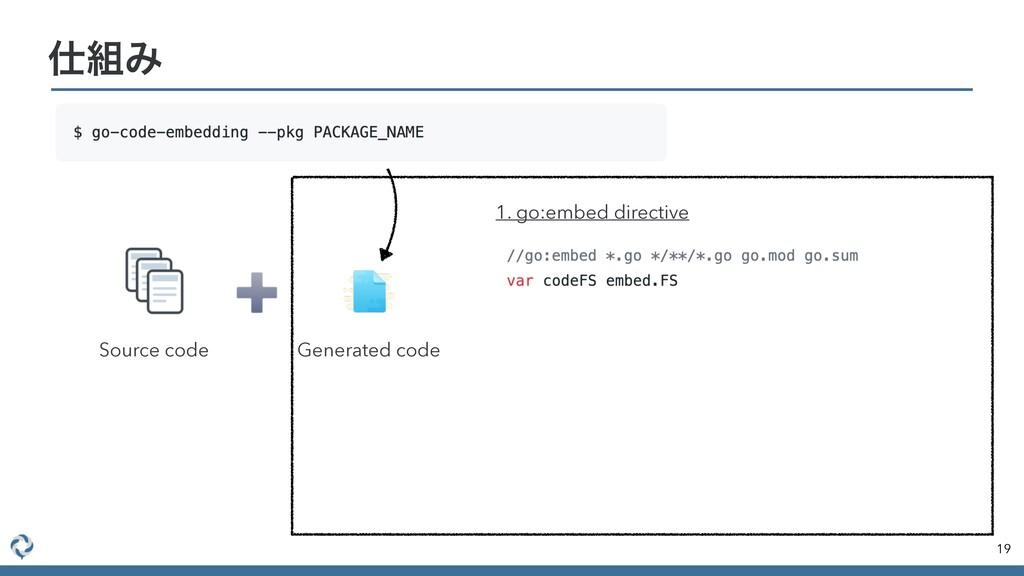 19 Έ Source code Generated code 1. go:embed d...