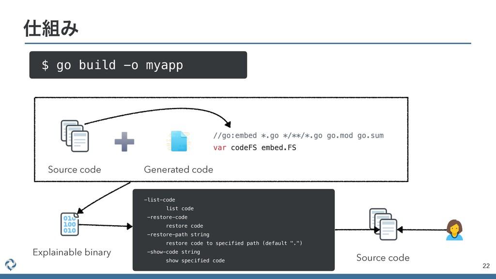 22 Έ Source code Generated code $ go build -o...
