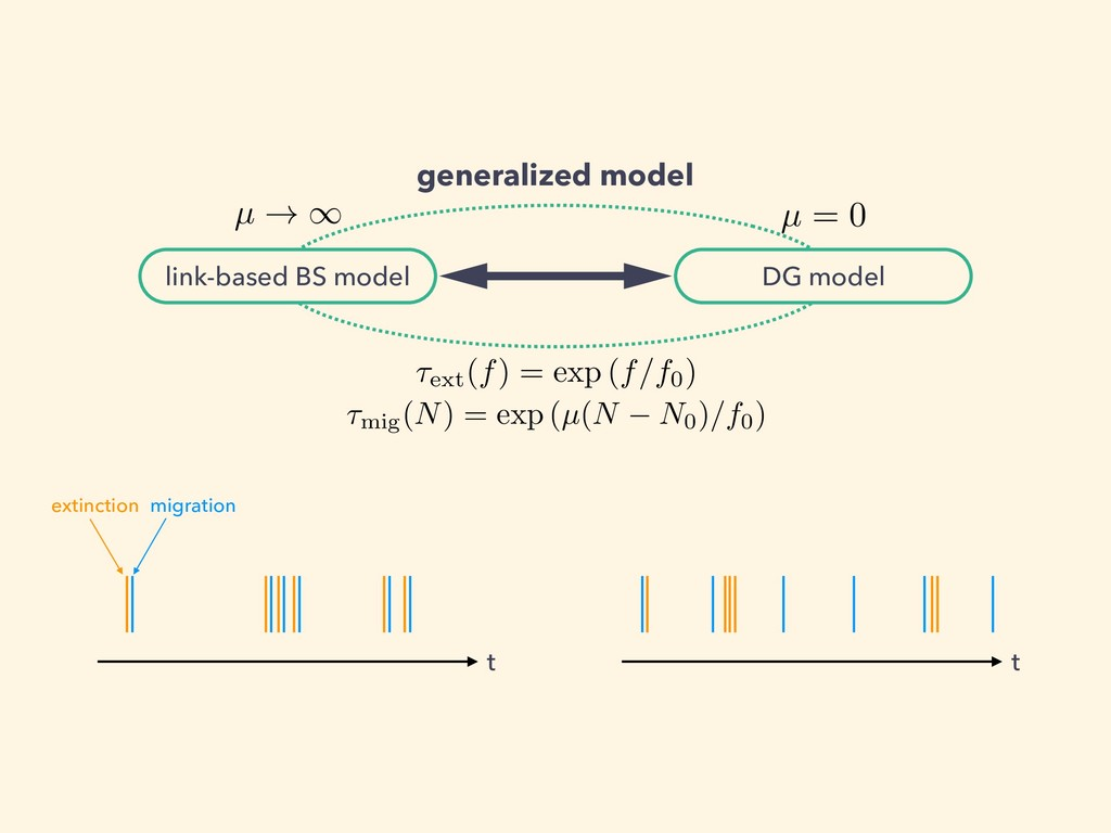generalized model DG model link-based BS model ...