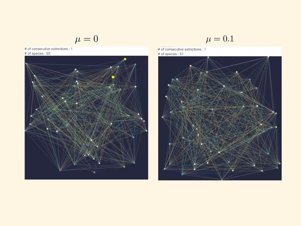 "µ = 0 <latexit sha1_base64=""(null)"">(null)</lat..."