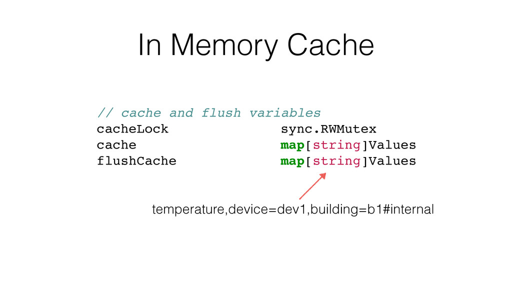 In Memory Cache // cache and flush variables ca...