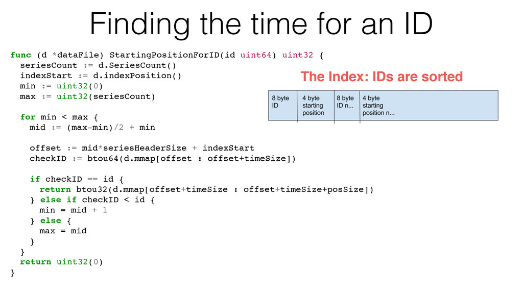 Finding the time for an ID func (d *dataFile) S...