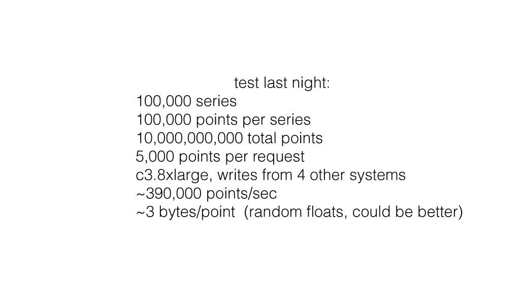 test last night: 100,000 series 100,000 points ...
