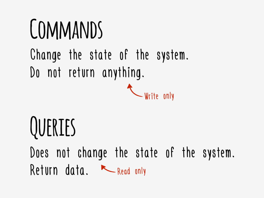 Commands Queries Change the state of the system...