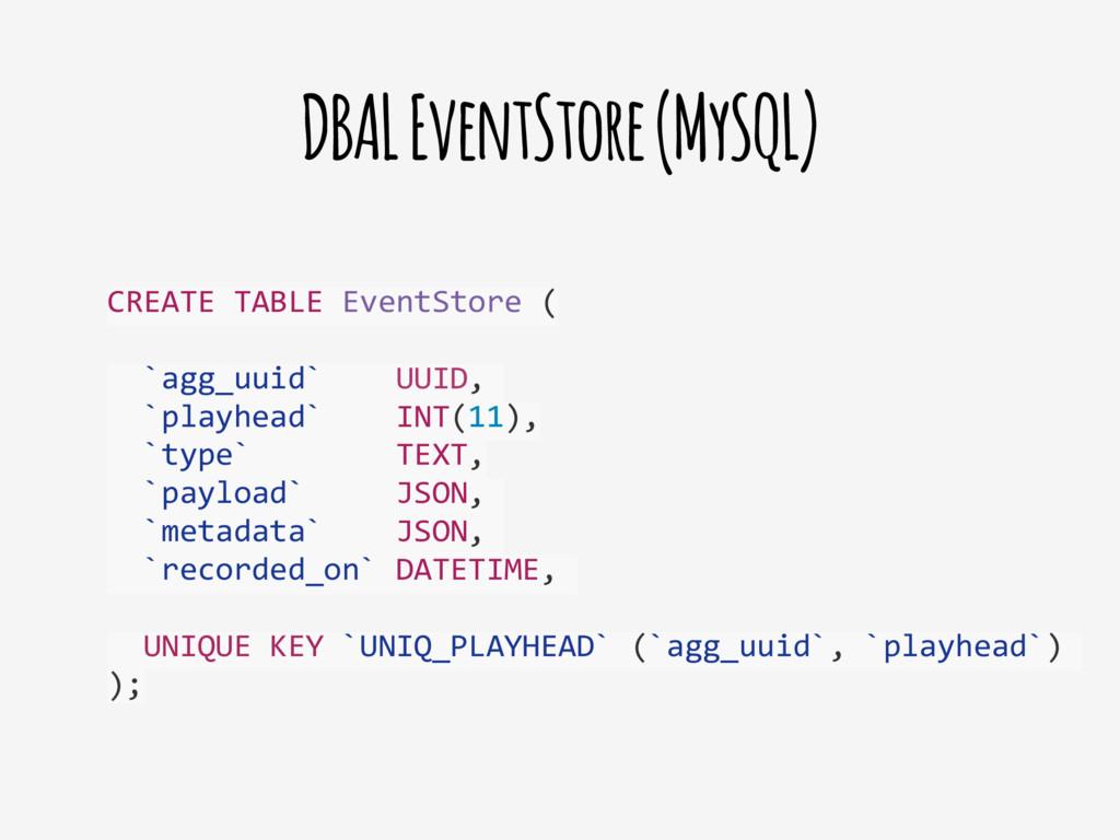DBAL EventStore (MySQL) CREATE TABLE Even...
