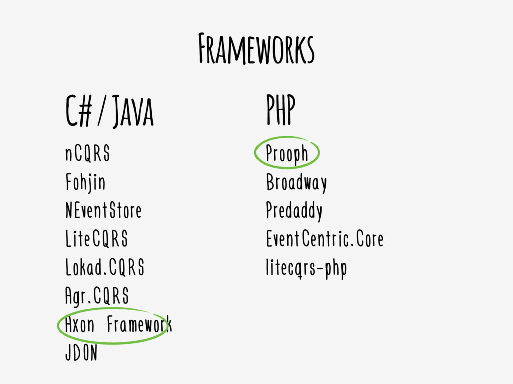 Frameworks C# / Java nCQRS Fohjin NEventStore L...