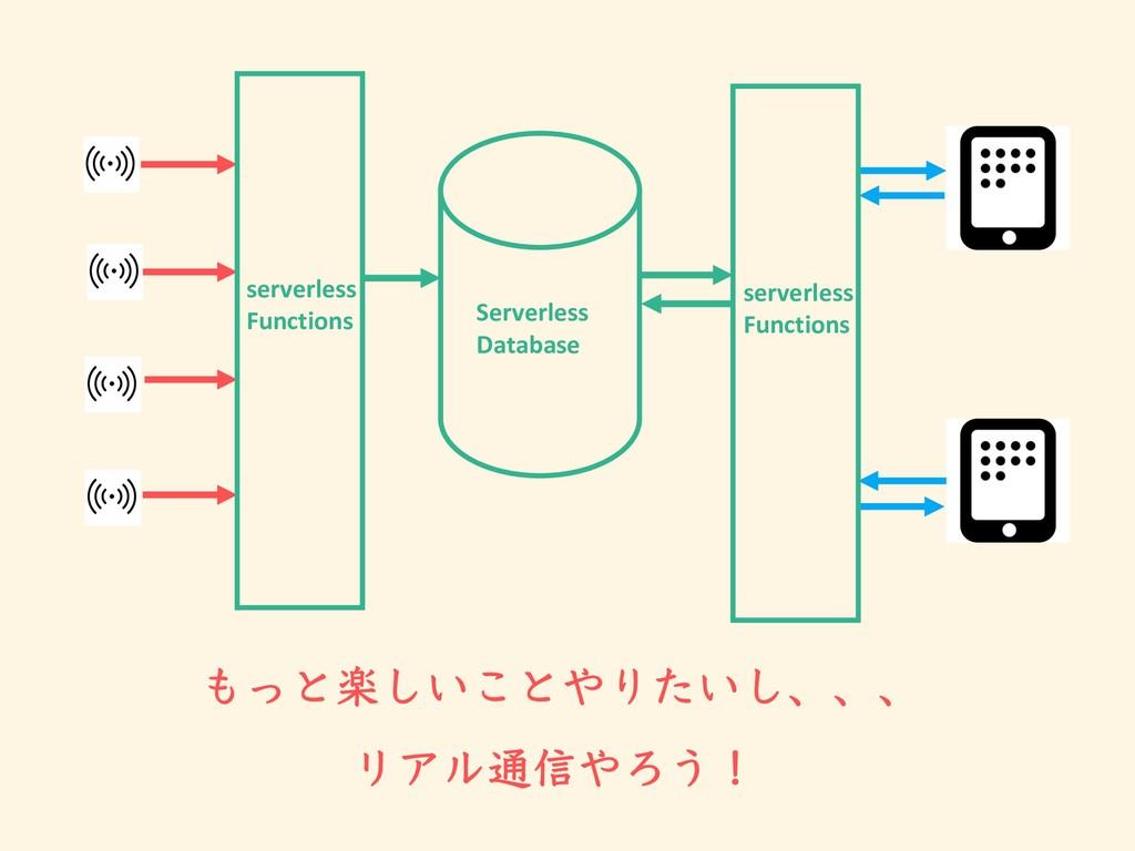 serverless Functions serverless Functions Serve...
