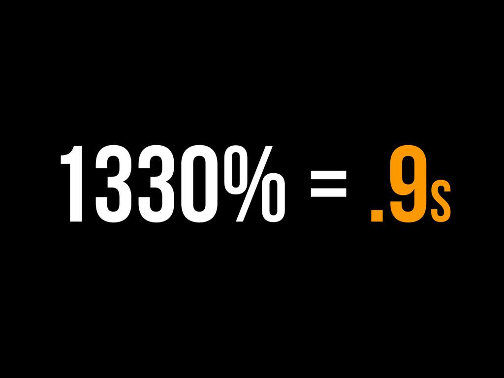 1330% = .9s