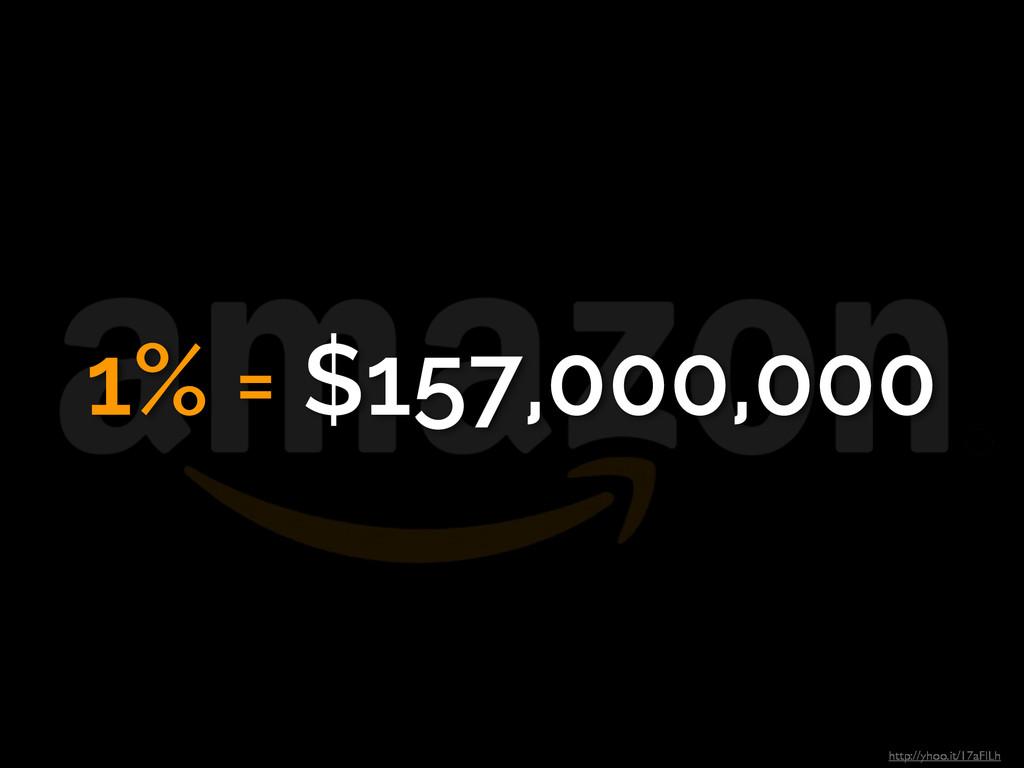 1% = $157,000,000 http://yhoo.it/17aFlLh