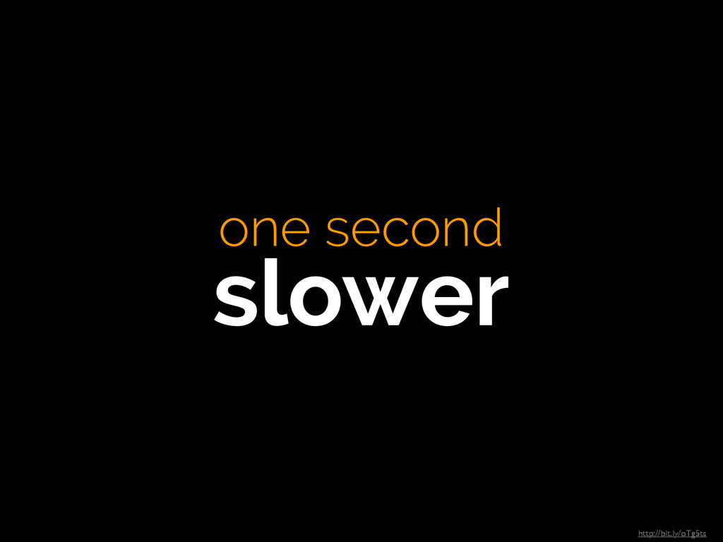 http://bit.ly/oTg5ts one second slower