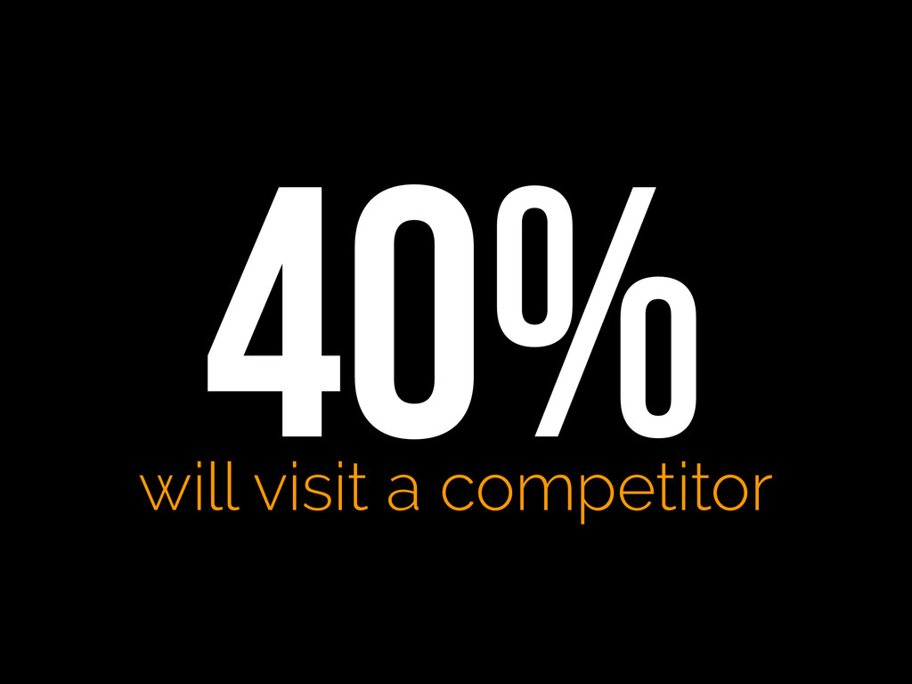 40% will visit a competitor