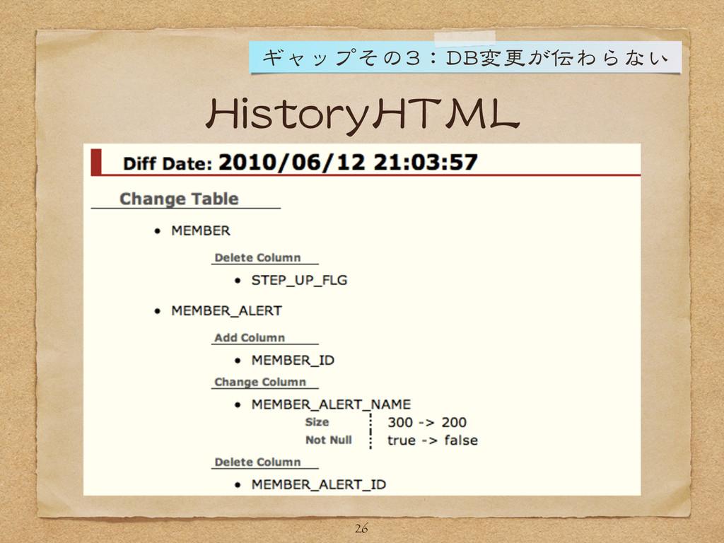 HistoryHTML 26 ギャップその3:DB変更が伝わらない