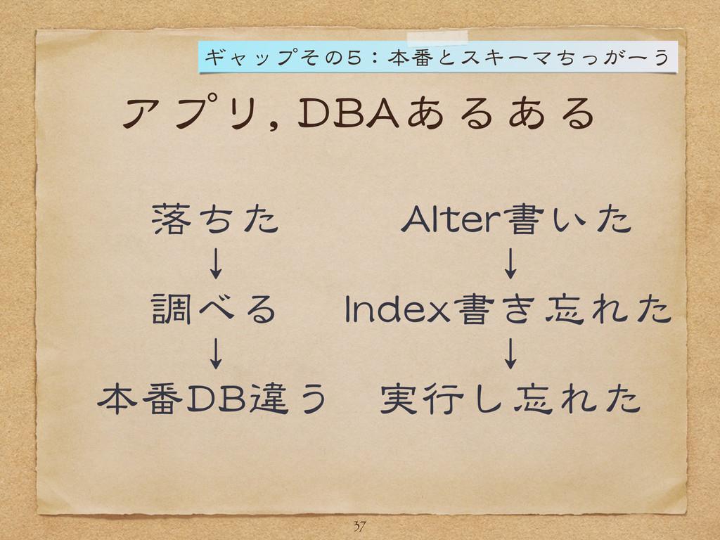 アプリ, DBAあるある 落ちた  ↓  調べる  ↓  本番DB違う 37 Alter書いた...