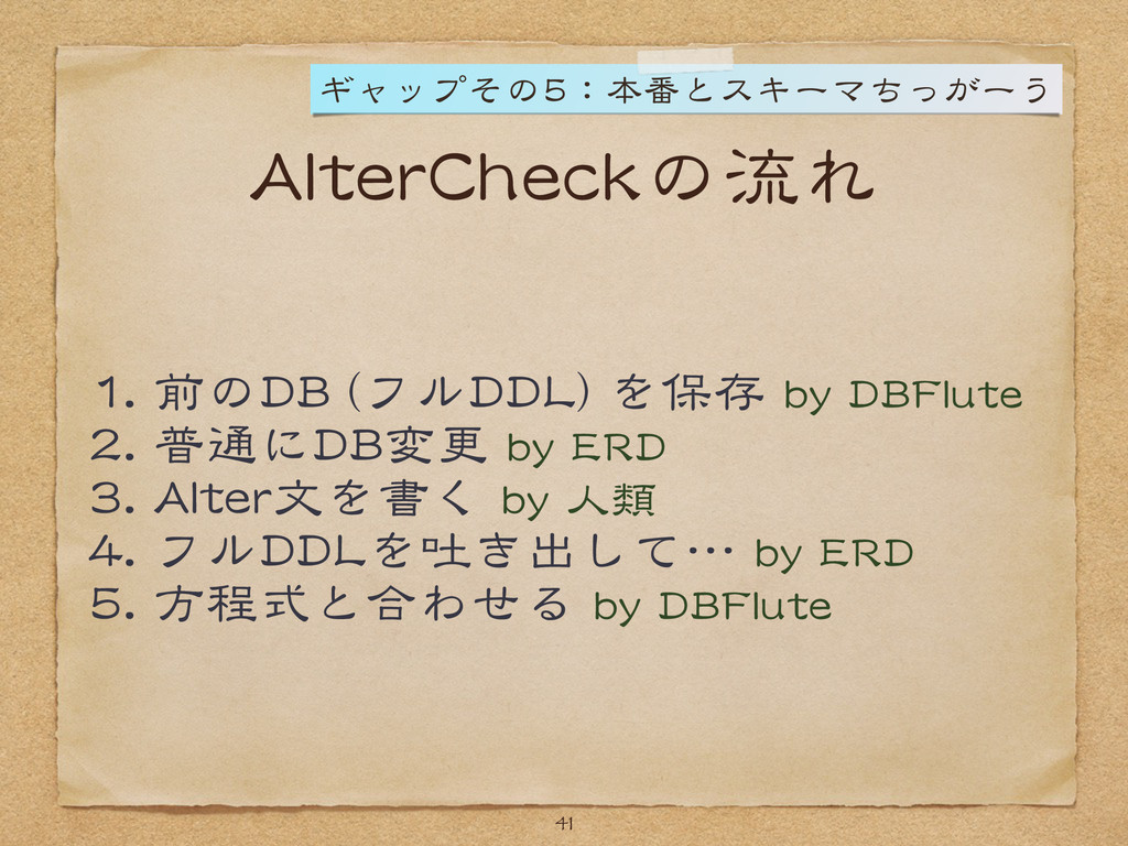 AlterCheckの流れ 1. 前のDB (フルDDL) を保存 by DBFlute  2...