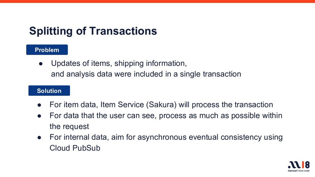 Splitting of Transactions ● Updates of items, s...