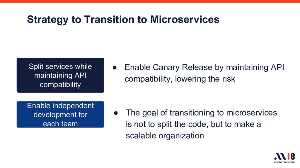 Strategy to Transition to Microservices Split s...