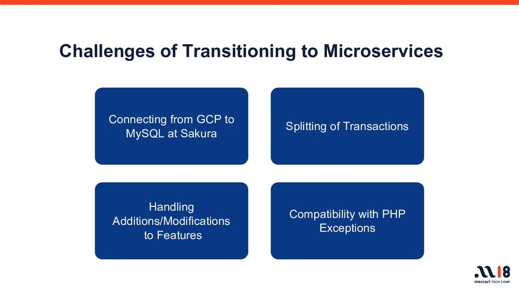 Challenges of Transitioning to Microservices Co...