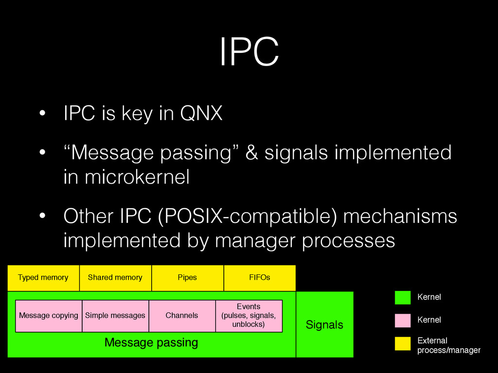 "IPC • IPC is key in QNX • ""Message passing"" & s..."