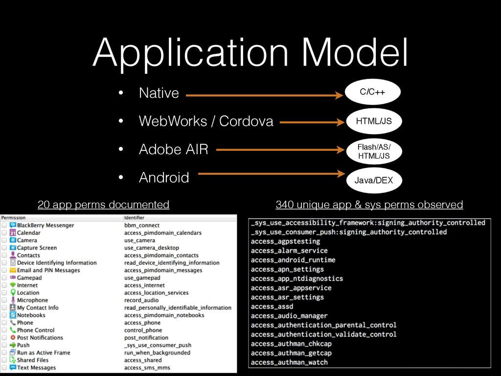 Application Model • Native • WebWorks / Cordova...