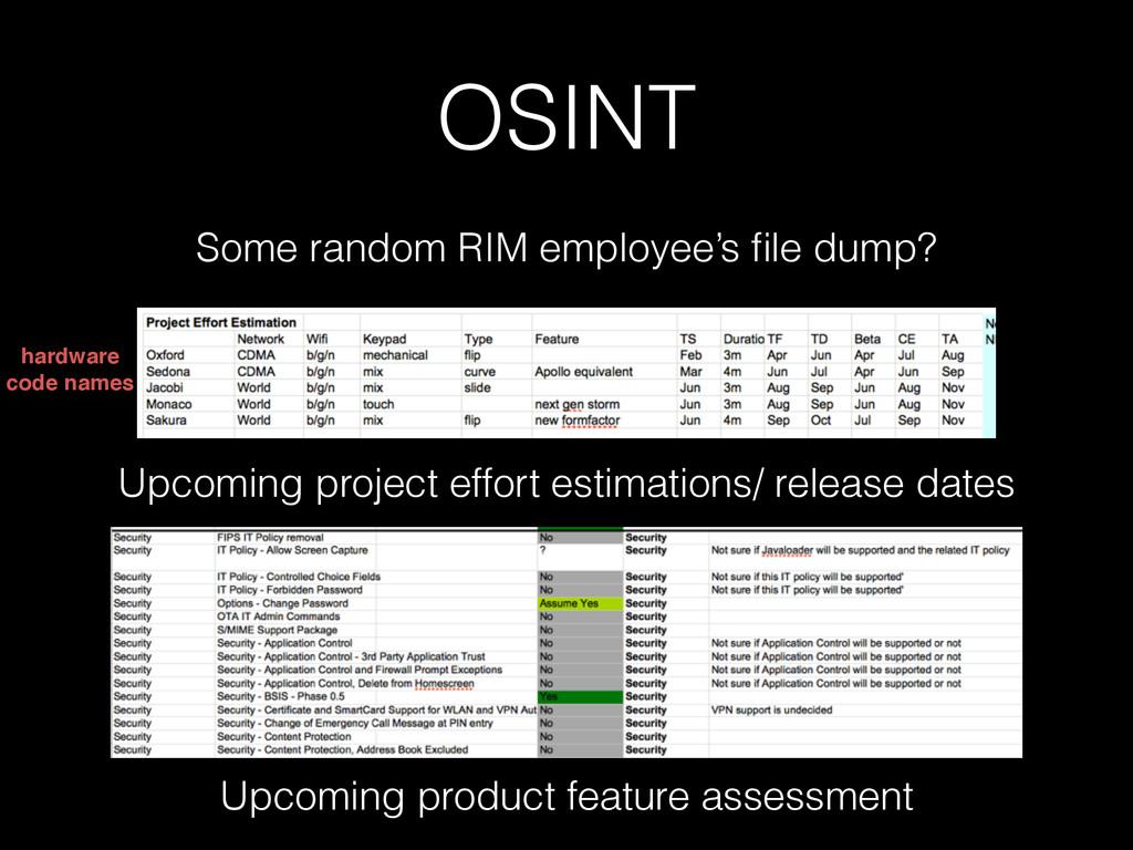 OSINT Some random RIM employee's file dump? Upco...