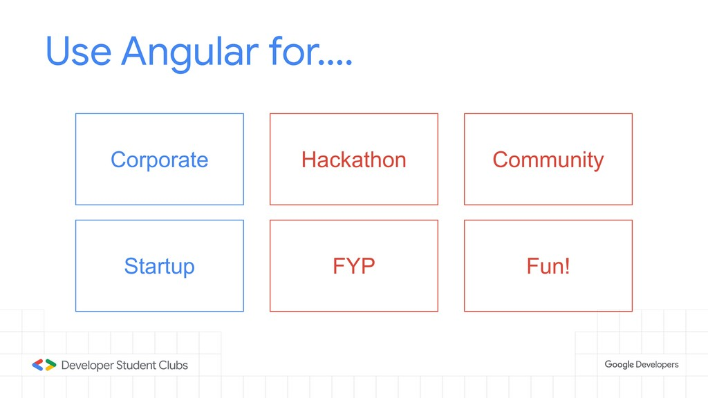Use Angular for…. Corporate Startup Community F...