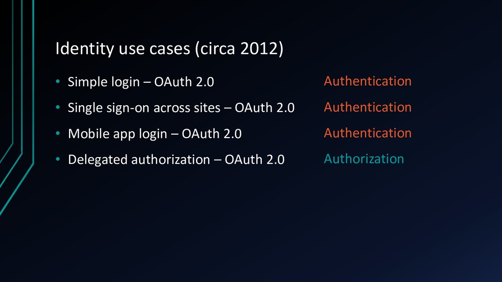 Identity use cases (circa 2012) • Simple login ...